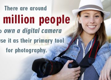 Digital Camera Information Everyone Should Know